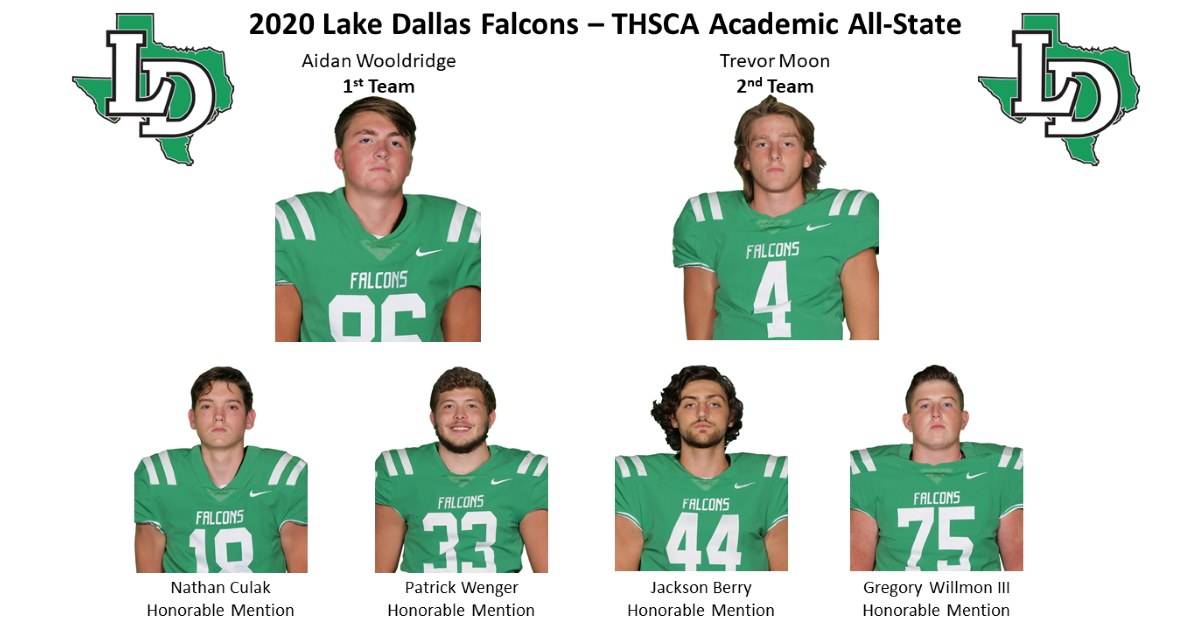 Congratulations to the 2020 THSCA Academic All-State Football Selections!